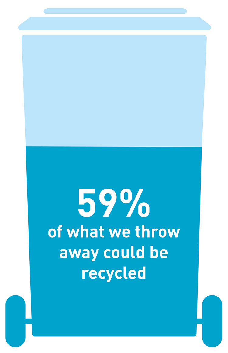 Illustration of a bin showing 59% of what we throw away could be recycled